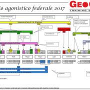 GeoGym_Calendario agonistico_F 2017
